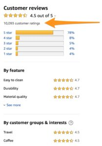 Amazon Ratings